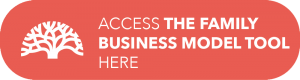 Access the family business model tool